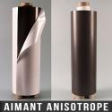 Rouleau magnétique anisotrope